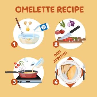 Рецепт приготовления омлета. быстрый и легкий завтрак с яйцом и беконом, помидорами и луком. здоровая еда. изолированные плоские векторные иллюстрации