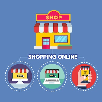 Omni channel of communication for shop or online store with computer desktop