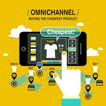 Omni-channel - shopping experience in flat design style