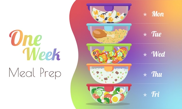 One week meal prep in containers which consists of garnishes, vegetables, fruits and nuts.