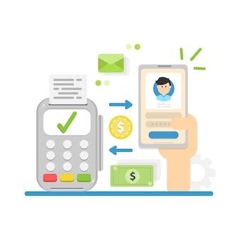 オンラインおよびモバイル決済の概念。送金、モバイルウォレット。