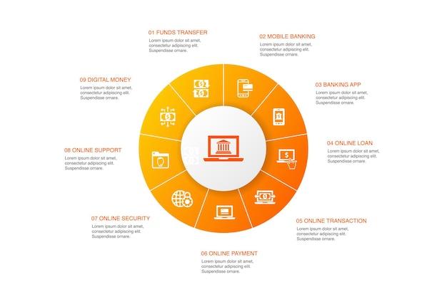온라인 뱅킹 인포그래픽 10단계 원형 디자인. 자금 이체, 모바일 뱅킹, 온라인 거래, 디지털 화폐 간단한 아이콘
