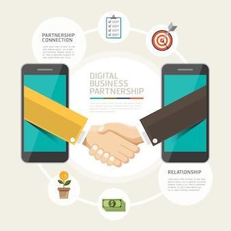 オンラインビジネスパートナーシップ接続の概念。