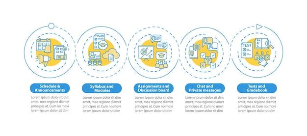 オンラインコース管理システム要素のインフォグラフィックテンプレート。プレゼンテーションのデザイン要素をスケジュールします。ステップによるデータの視覚化。タイムラインチャートを処理します。線形アイコンのワークフローレイアウト