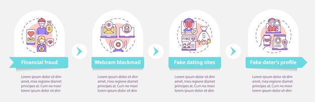 Online dating risks infographic template