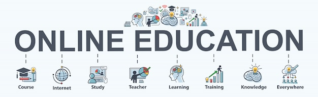 Online education banner web for lesson and e learning, knowledge everywhere