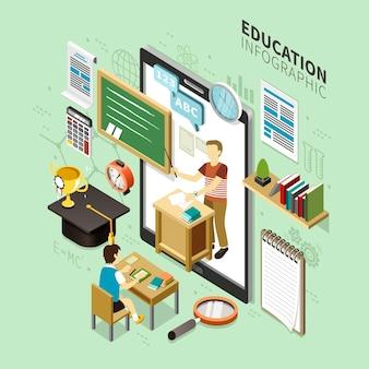 オンライン教育のインフォグラフィックデザイン、デバイスでの学習レッスンを備えた3dアイソメトリックスタイル