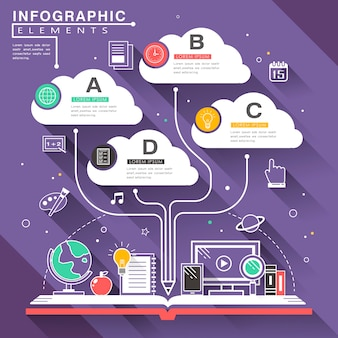 Шаблон инфографики онлайн-образования в плоском дизайне