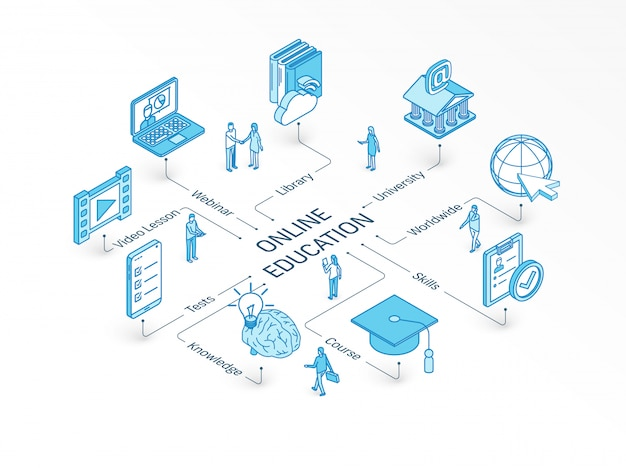 Online education isometric concept. integrated infographic system. people teamwork. course, worldwide, webinar, skills symbol. university test, library, video lesson pictogram