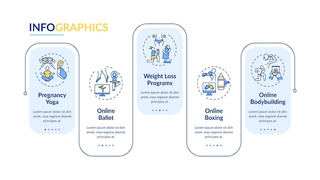 オンライン運動プログラムのインフォグラフィックテンプレート