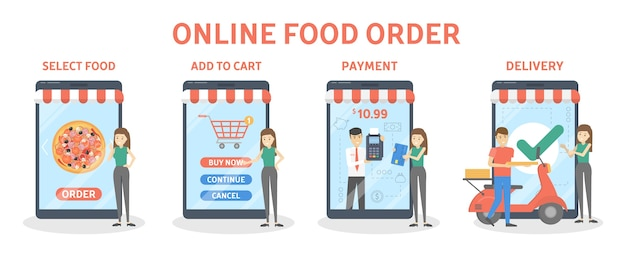 Online food delivery instruction vertical set. food order in the internet process. add to cart, enter address and wait for courier. isolated flat vector illustration