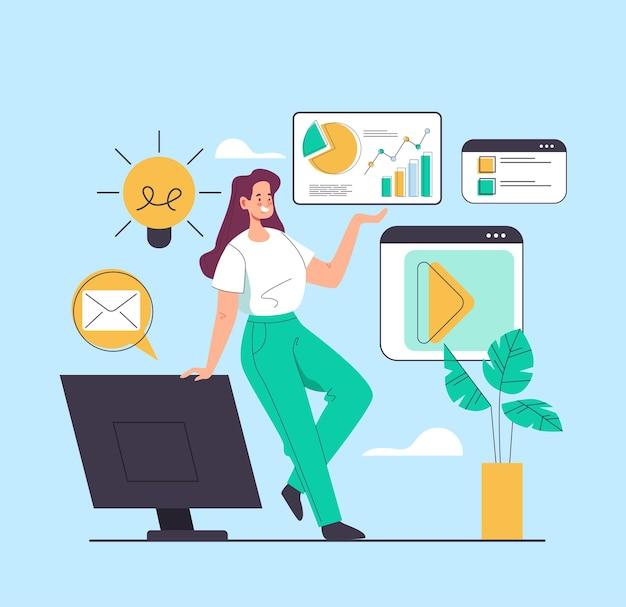 オンラインインターネットビジネス活動開発ブレーンストーミング