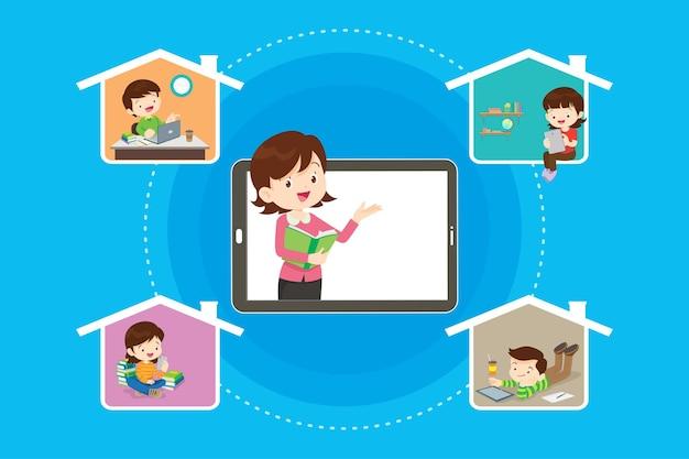 온라인 학습 kids.online 교사는 컴퓨터 모니터에 있습니다. 인터넷을 통해 집에서 공부하는 아이들.