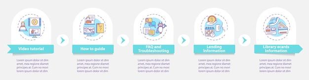 オンラインライブラリヘルプラインインフォグラフィックテンプレート。プレゼンテーションのデザイン要素をガイドする方法。 5つのステップによるデータの視覚化。タイムラインチャートを処理します。線形アイコンのワークフローレイアウト