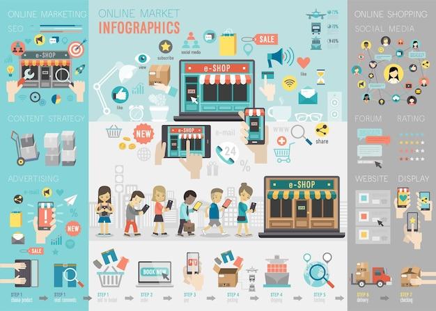 チャートやその他の要素を含むオンライン市場のインフォグラフィックセット