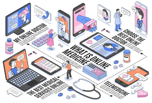 Diagramma di flusso orizzontale di medicina online con gadget e personaggi umani 3d isometrico