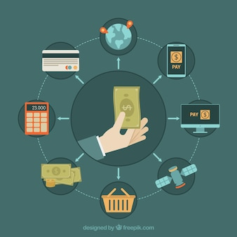 Online payment, circular scene