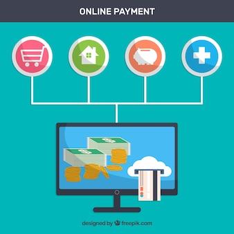 Pagamento online, schema concettuale