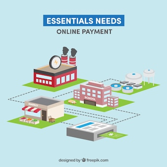 Online payment, isometric elements