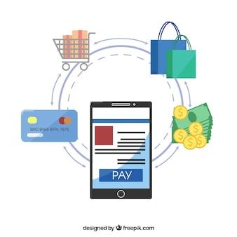 Online payment, schema