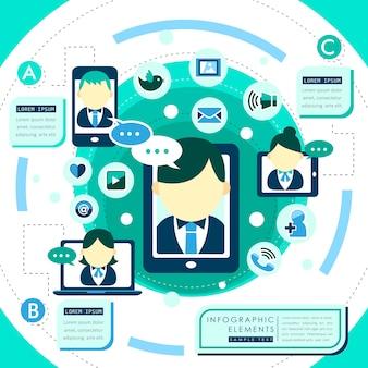Плоский дизайн онлайн-сервиса с отображением аватаров на устройстве