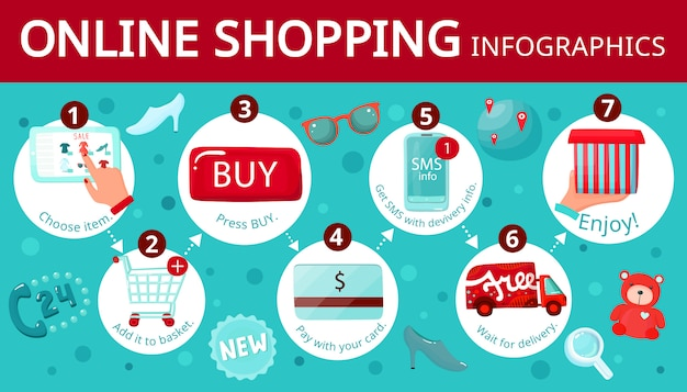 Online shopping guide infographic
