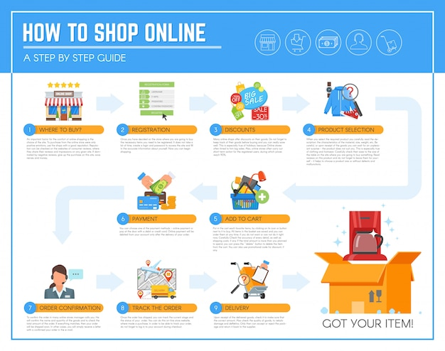 Online shopping infographic guide.
