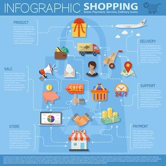 Online shopping infographics