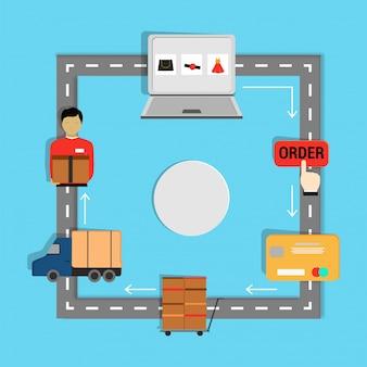 E-businessコンセプトのオンラインショッピングプロセスステップ。