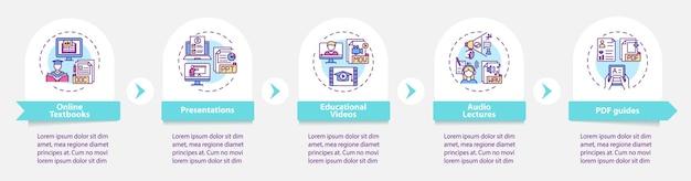 オンライン教育デジタルリソースインフォグラフィックテンプレート。オンライン教科書のプレゼンテーションのデザイン要素。ステップによるデータの視覚化。タイムラインチャートを処理します。線形アイコンのワークフローレイアウト