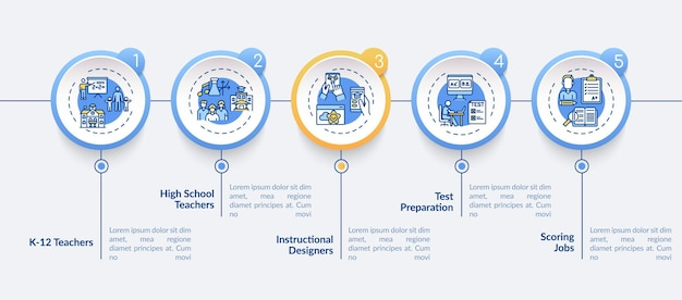 オンライン教育の仕事の種類のインフォグラフィックテンプレート。高校教師のプレゼンテーションデザイン要素。 5つのステップによるデータの視覚化。タイムラインチャートを処理します。線形アイコンのワークフローレイアウト