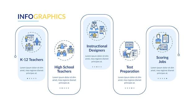 オンライン教育の仕事の種類のインフォグラフィックテンプレート。幼稚園から高校までの教師によるプレゼンテーションのデザイン要素。ステップによるデータの視覚化。タイムラインチャートを処理します。線形アイコンのワークフローレイアウト