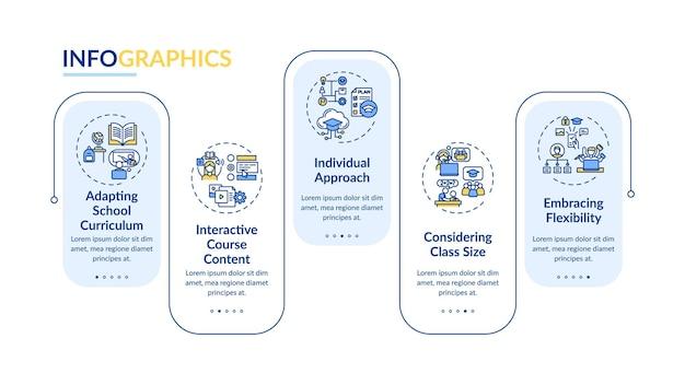 オンライン教育のヒントインフォグラフィックテンプレート。インタラクティブなコースプレゼンテーションのデザイン要素。 5つのステップによるデータの視覚化。タイムラインチャートを処理します。線形アイコンのワークフローレイアウト