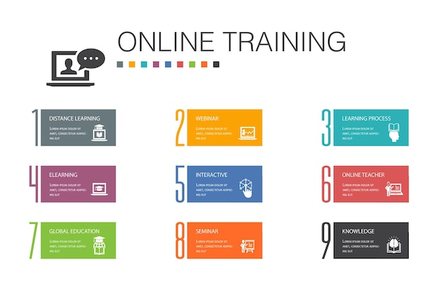Концепция линии 10 вариантов инфографики онлайн-обучения. дистанционное обучение, учебный процесс, электронное обучение, простые значки семинара