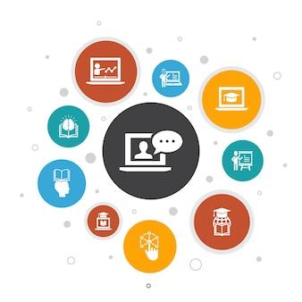 オンライントレーニングインフォグラフィック10ステップのバブルデザイン。遠隔教育、学習プロセス、eラーニング、セミナーのシンプルなアイコン