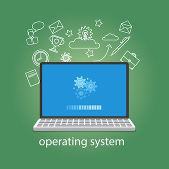 Operating system softwear