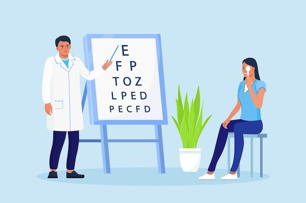 안과 진단, 시력 교정, 검안. 환자의 시력을 검사하는 안과 의사. 시력 검사 보드 근처에 서서 여자에게 편지를 보여주는 안과 의사. 안과 진료 예약