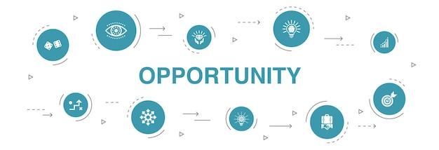 Opportunity infographic 10 steps circle design. chance, business, idea, innovation simple icons