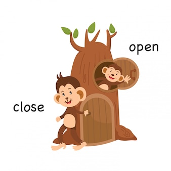 Opposite close and open illustration