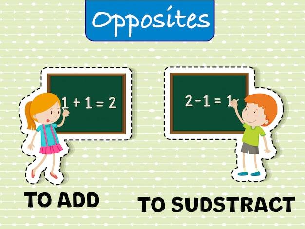 ワード数学の反対
