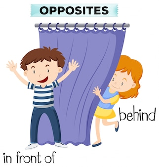 Opposite wordcard for infront of and behind