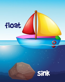 Opposite words for float and sink