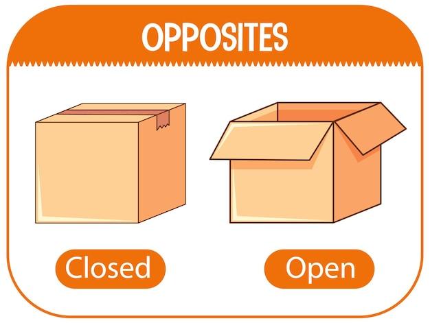 닫힘과 열린 반대말