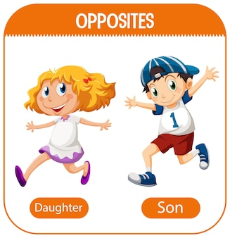 娘と息子との反対の言葉
