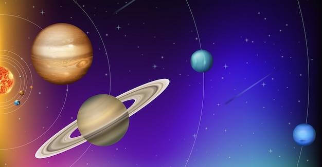 우주에서 행성의 궤도