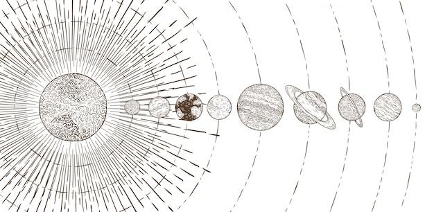 Orbital planets system