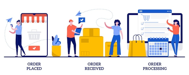 Order placed, received and processing illustration with tiny people