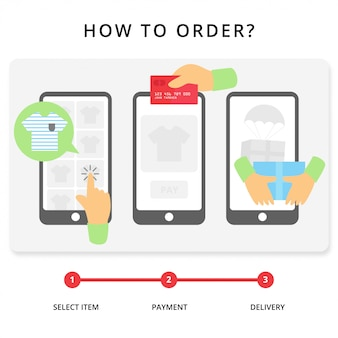 Order process concept order step