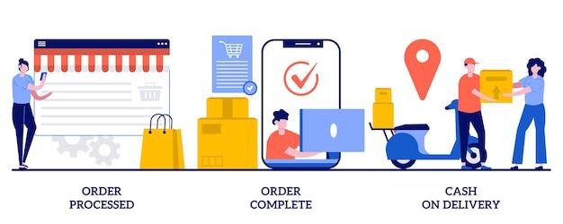 주문 처리, 주문 완료, 대금 상환. 구매 프로세스 세트, 온라인 상점