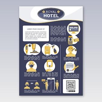 ホテルの有機フラットコロナウイルス予防ポスター